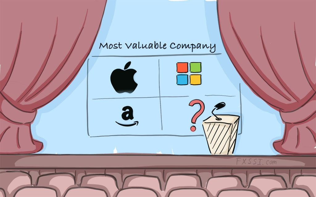 2021年全球市值最高的公司