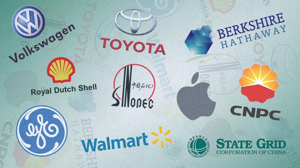 2021年全球前十大利润最高的公司