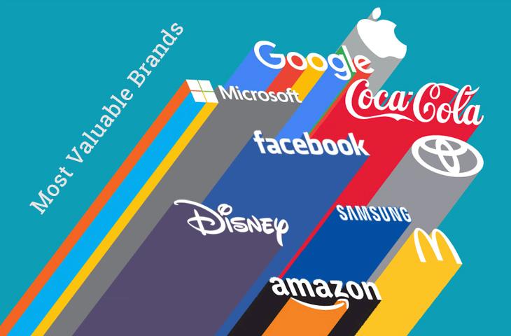 2021年全球最具价值的十大品牌